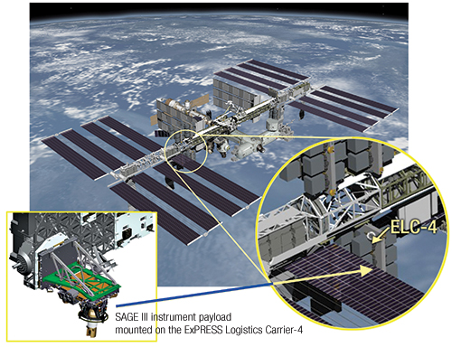 Stratospheric Aerosol And Gas Experiment Iii On Iss Nasas Earth