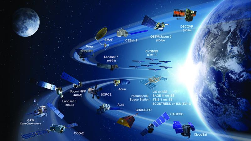 現在の地球観測衛星、2018年9月